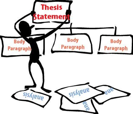 How to research for a thesis papers